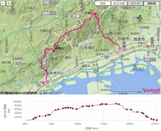 六甲山の地図