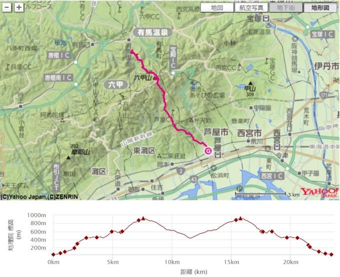 六甲山 芦屋川から有馬温泉の地図