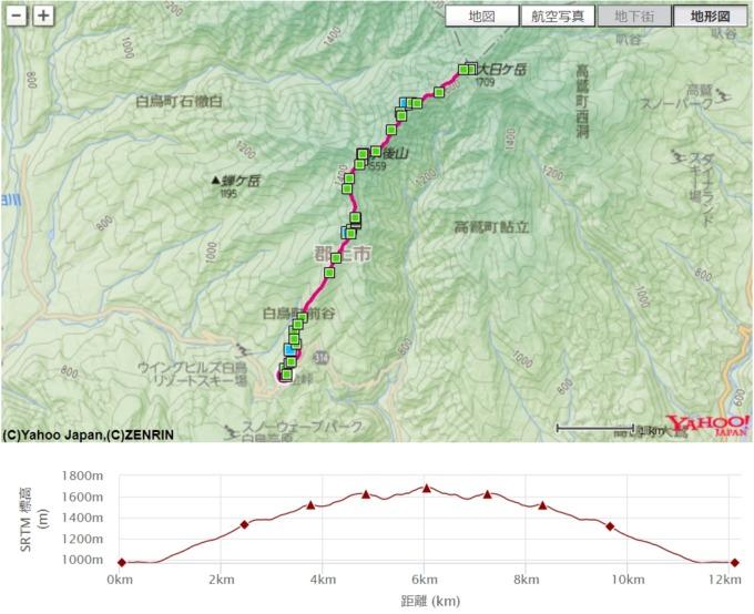 大日ヶ岳 地図