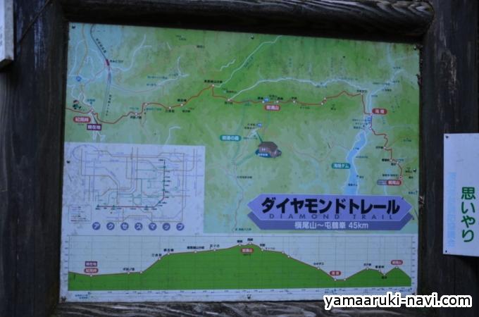 ダイヤモンドトレール案内 紀見峠から槇尾山