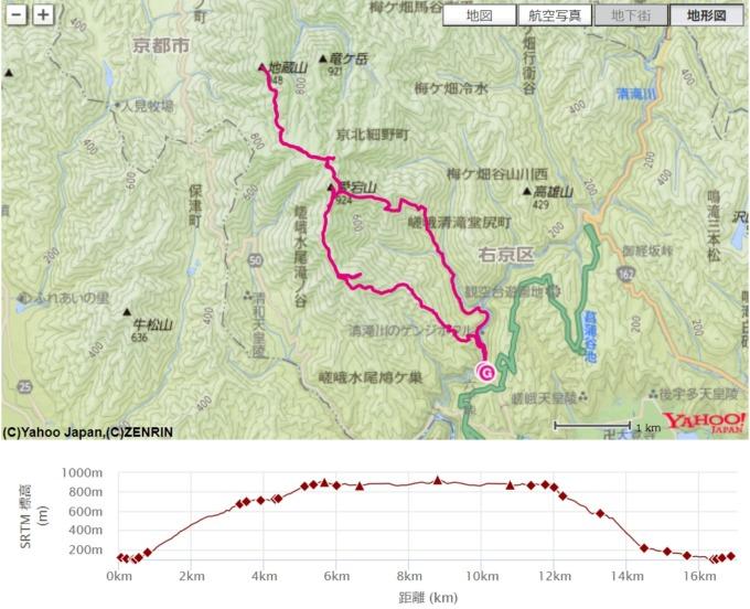愛宕山の地図