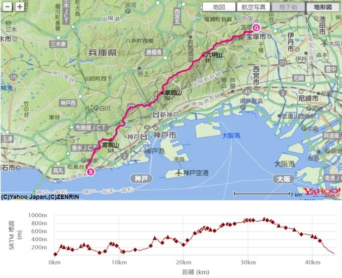 六甲縦走路の地図