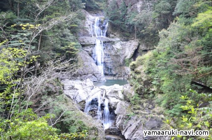 大杉谷 七ツ釜滝
