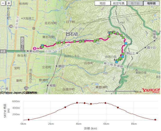 生駒山 地図
