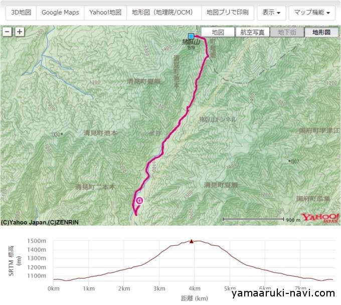 猪臥山 登山ルート