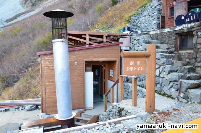 涸沢小屋のトイレ