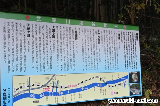 武庫川渓谷案内板