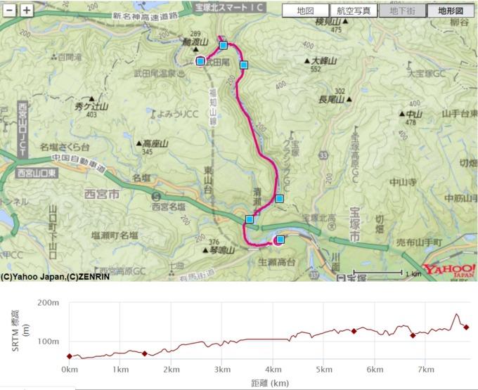 武田尾の廃線跡地図