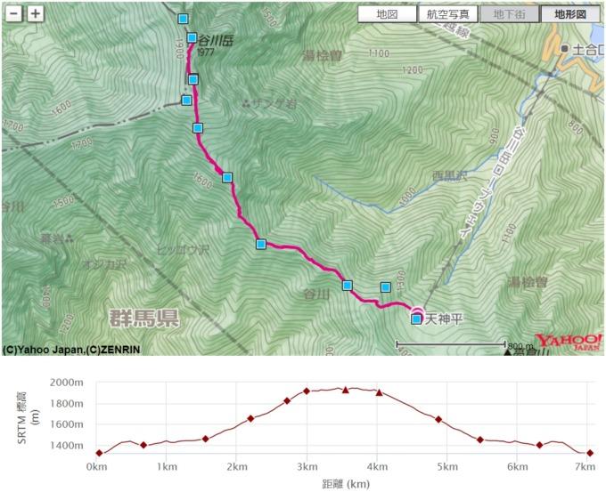 谷川岳 地図 登山ルート