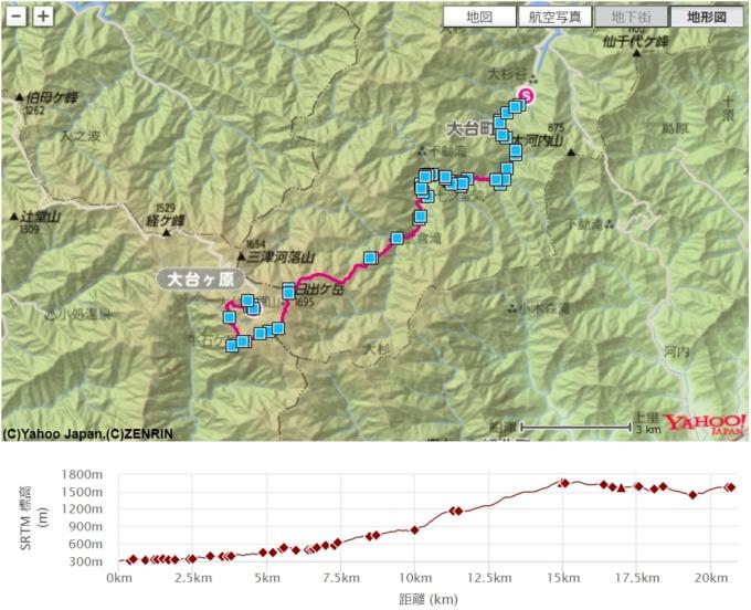 大杉谷渓谷 地図