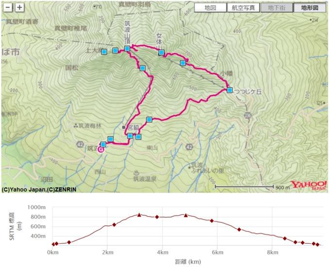筑波山 地図