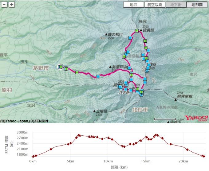 八ヶ岳 地図