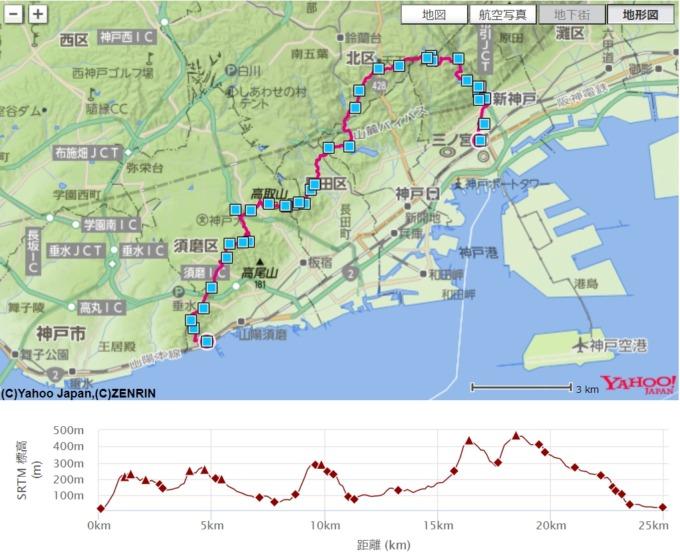 六甲縦走路 須磨浦公園駅から新神戸の地図