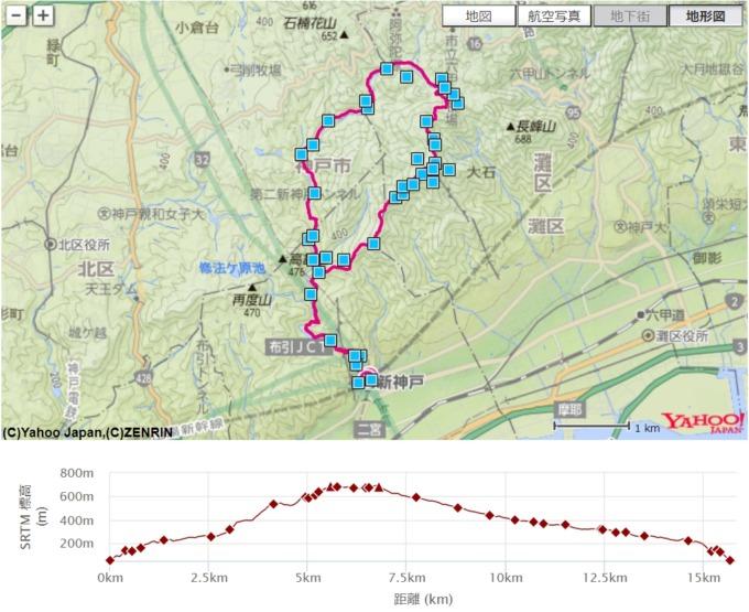 六甲山 天狗道・シェール道・トェンティクロス 地図